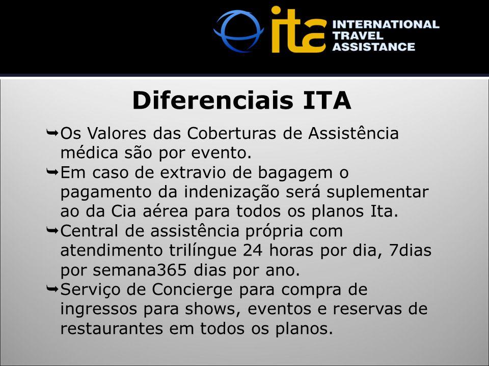 Diferenciais ITA Os Valores das Coberturas de Assistência médica são por evento.