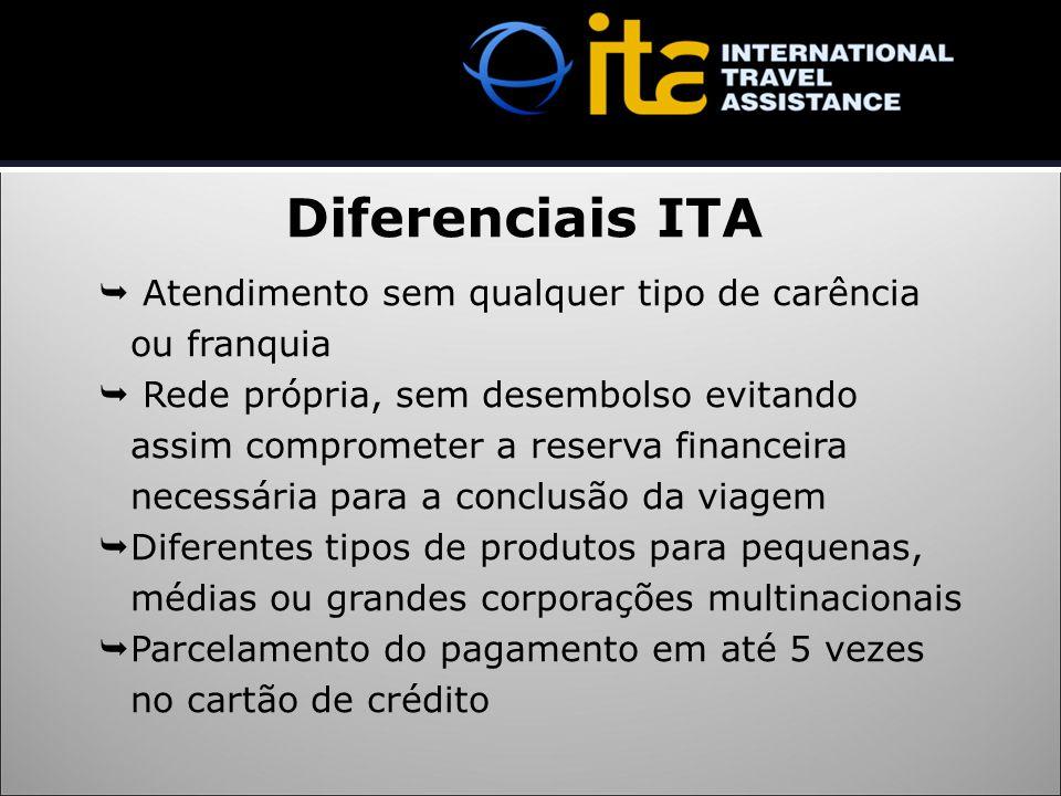Diferenciais ITA Atendimento sem qualquer tipo de carência ou franquia