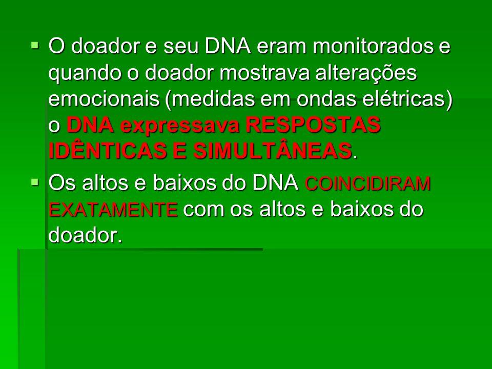 O doador e seu DNA eram monitorados e quando o doador mostrava alterações emocionais (medidas em ondas elétricas) o DNA expressava RESPOSTAS IDÊNTICAS E SIMULTÂNEAS.
