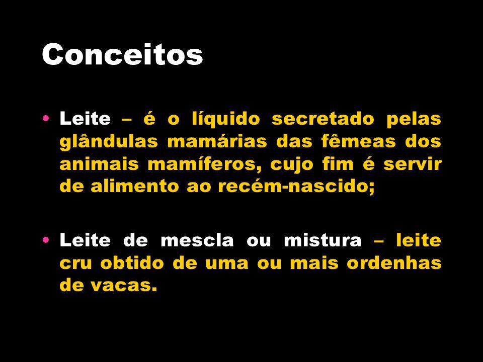Conceitos Leite – é o líquido secretado pelas glândulas mamárias das fêmeas dos animais mamíferos, cujo fim é servir de alimento ao recém-nascido;