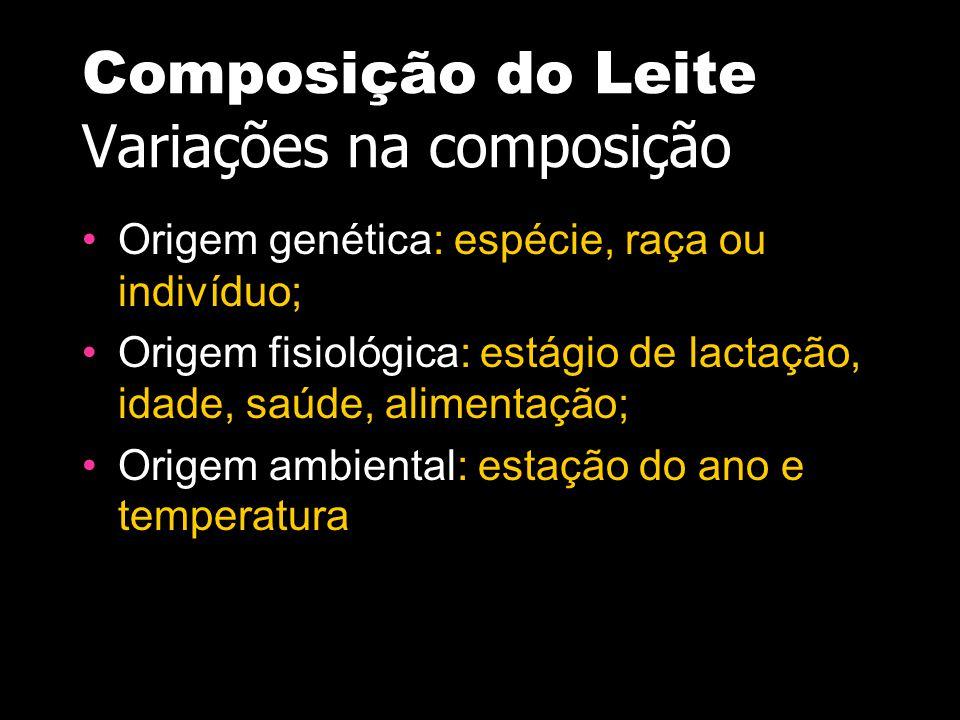 Composição do Leite Variações na composição