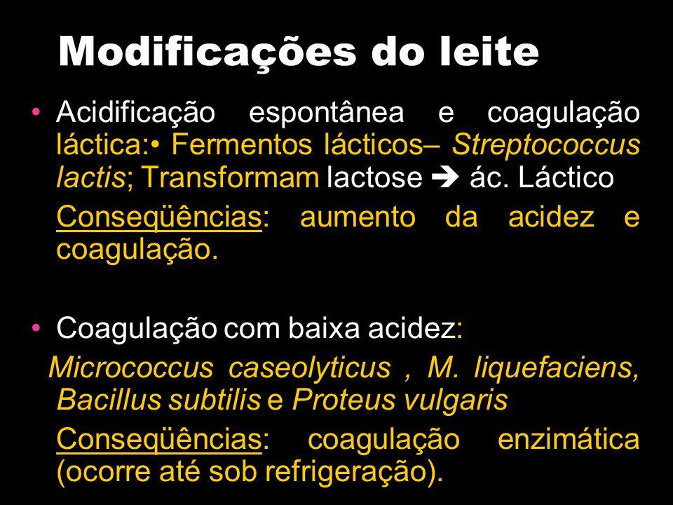 Modificações do leite Acidificação espontânea e coagulação láctica:• Fermentos lácticos– Streptococcus lactis; Transformam lactose  ác. Láctico.
