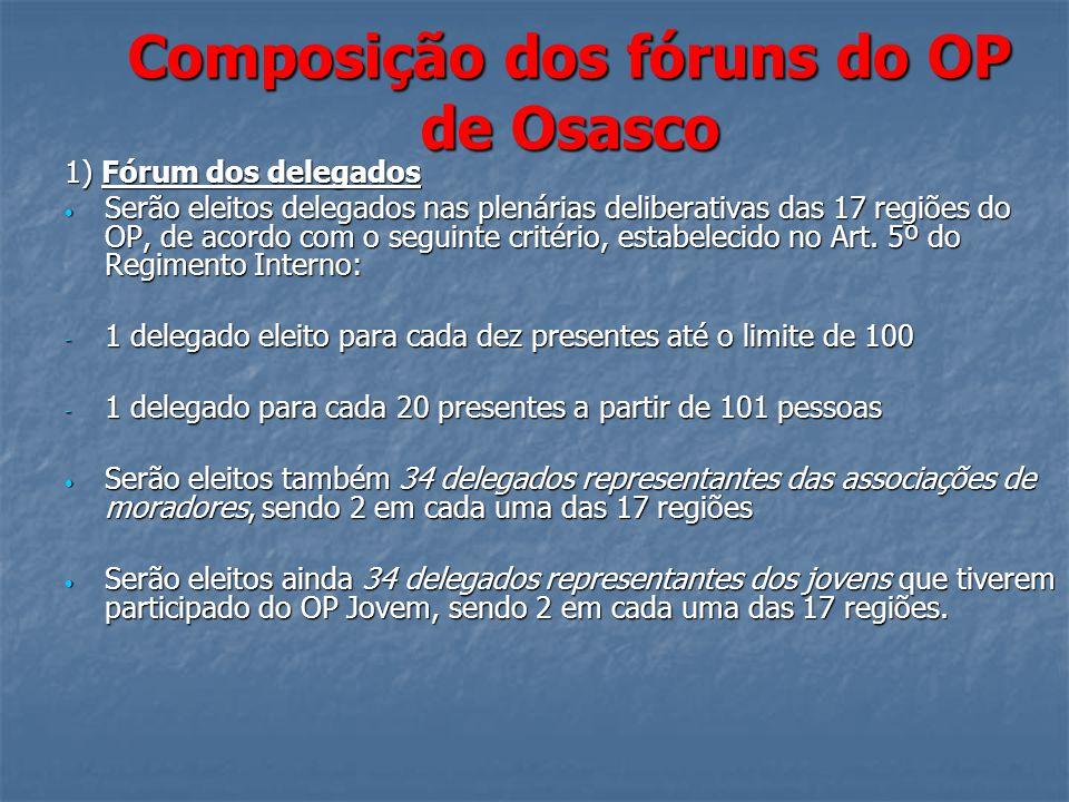 Composição dos fóruns do OP de Osasco
