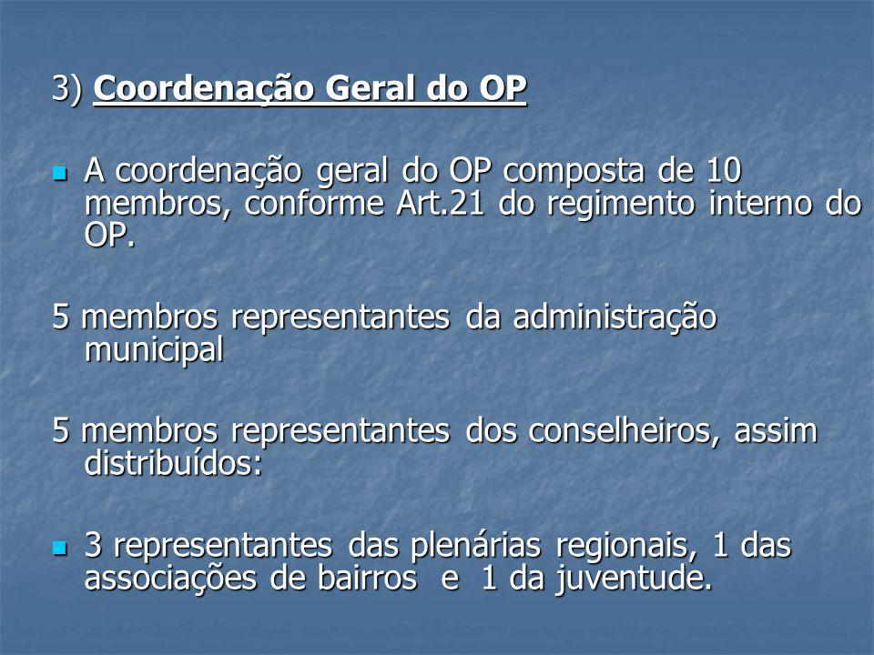 3) Coordenação Geral do OP