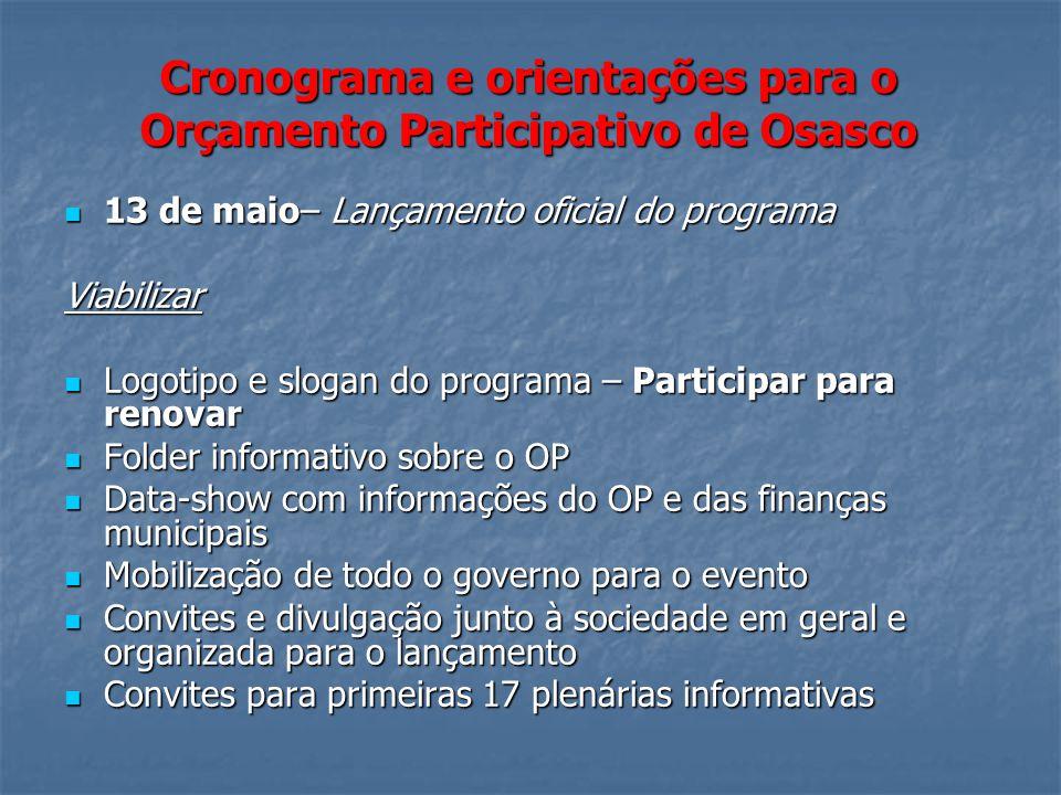 Cronograma e orientações para o Orçamento Participativo de Osasco