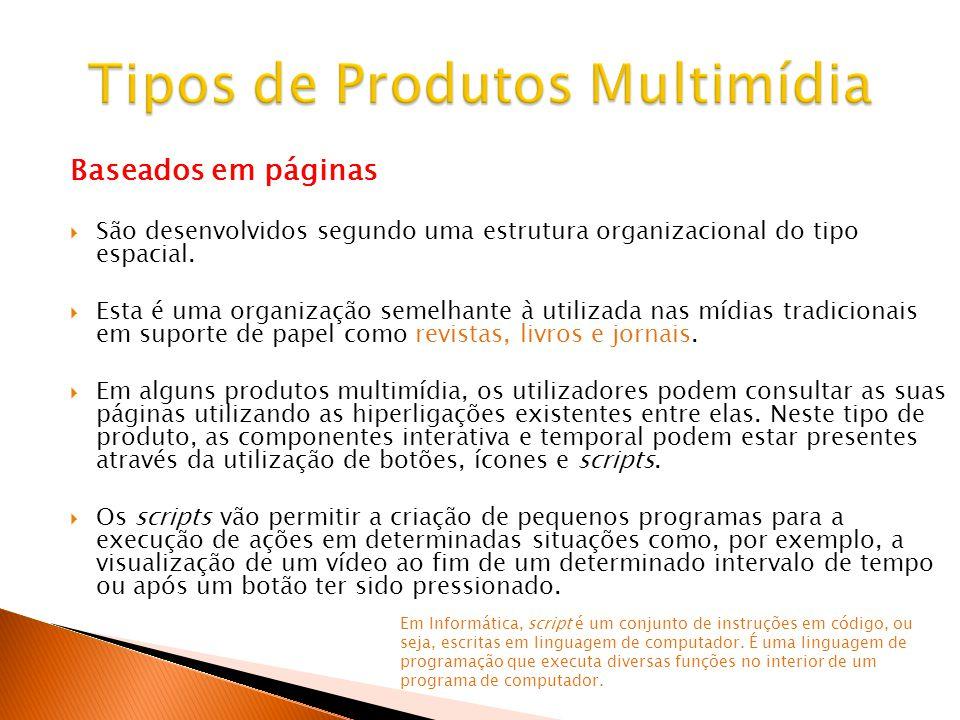 Tipos de Produtos Multimídia