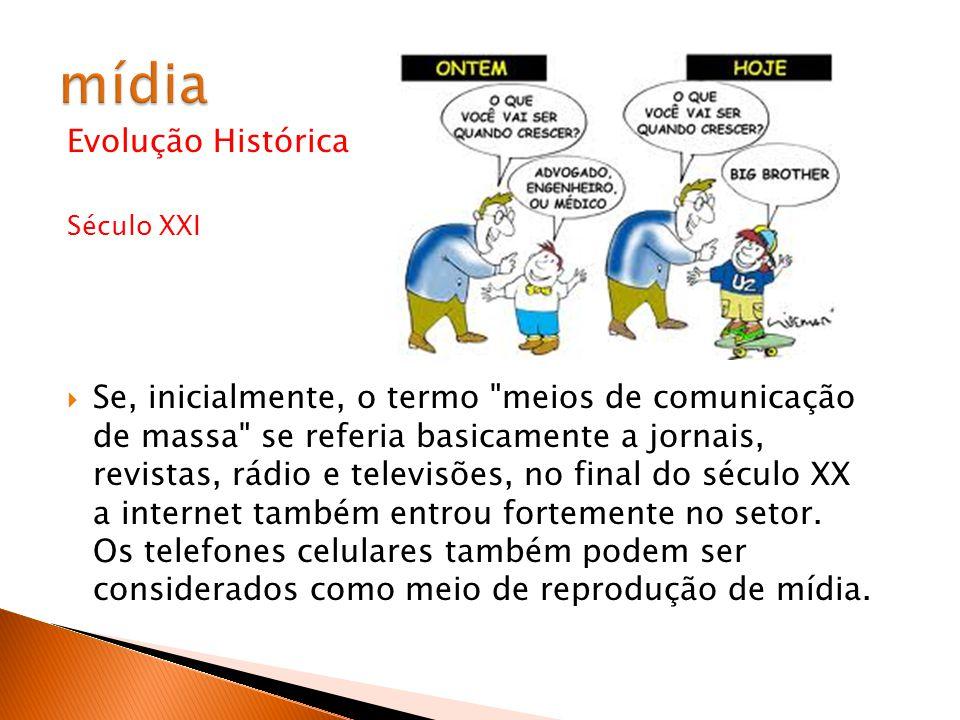 mídia Evolução Histórica