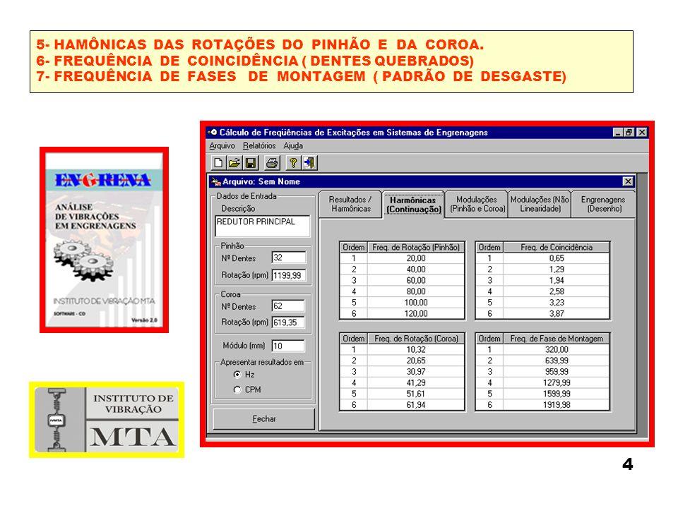 5- HAMÔNICAS DAS ROTAÇÕES DO PINHÃO E DA COROA