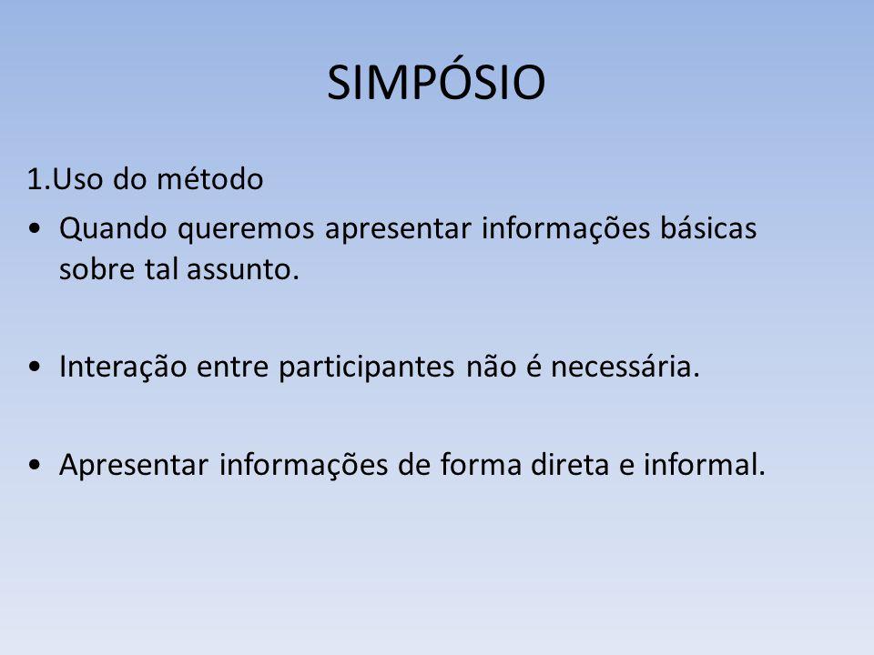 SIMPÓSIO 1.Uso do método. Quando queremos apresentar informações básicas sobre tal assunto. Interação entre participantes não é necessária.