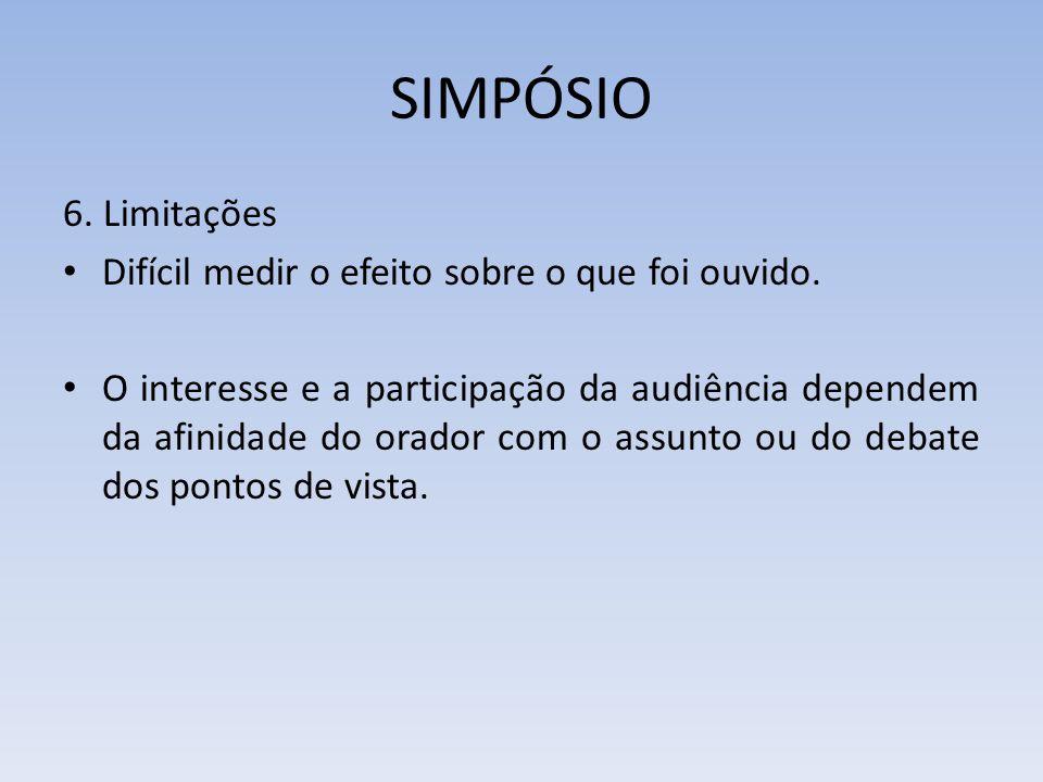 SIMPÓSIO 6. Limitações Difícil medir o efeito sobre o que foi ouvido.