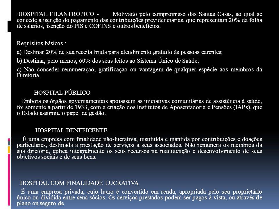 HOSPITAL FILANTRÓPICO - Motivado pelo compromisso das Santas Casas, ao qual se concede a isenção do pagamento das contribuições previdenciárias, que representam 20% da folha de salários, isenção do PIS e COFINS e outros benefícios.