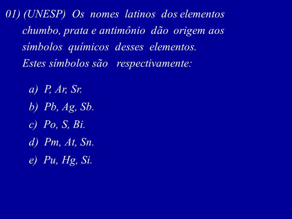 01) (UNESP) Os nomes latinos dos elementos