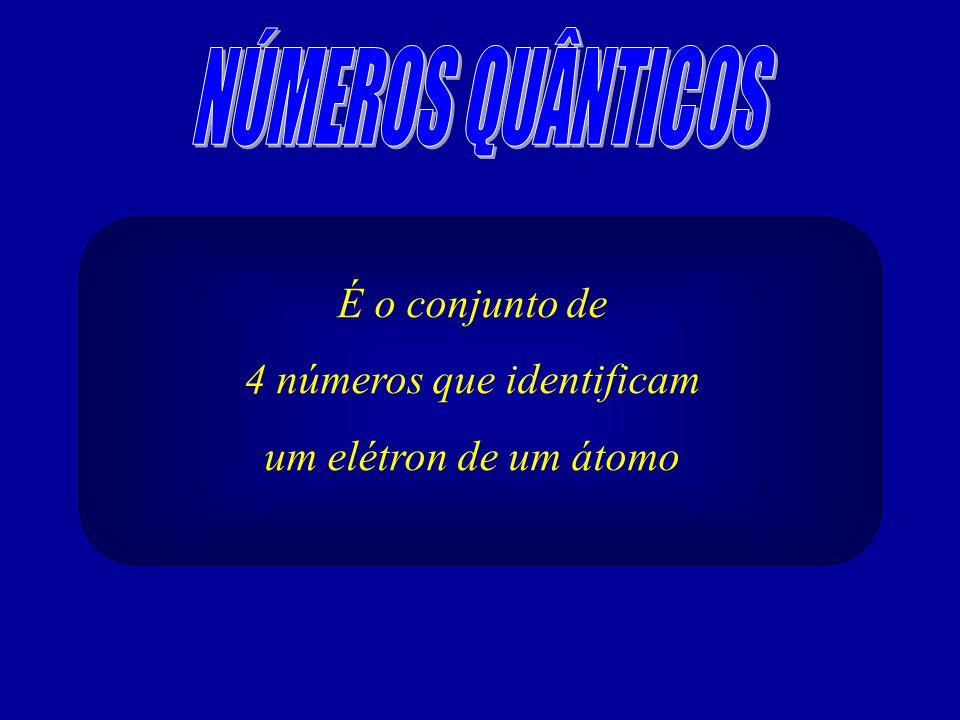 4 números que identificam