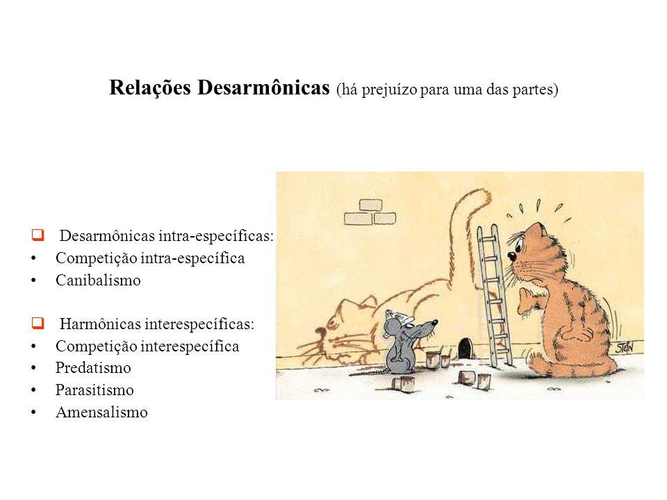 Relações Desarmônicas (há prejuízo para uma das partes)