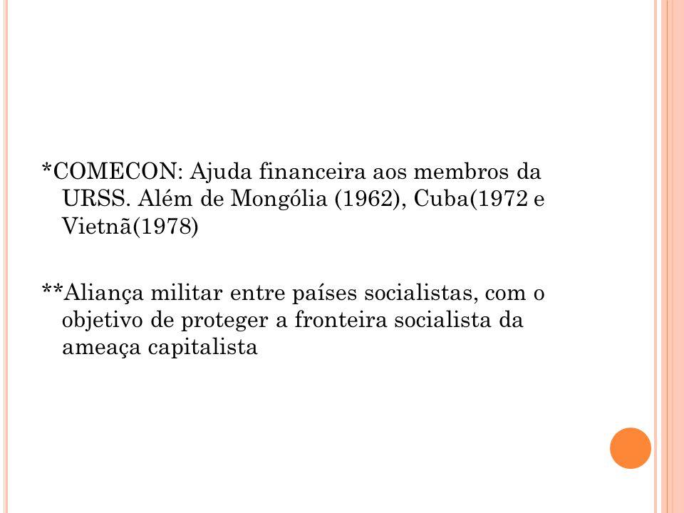 COMECON: Ajuda financeira aos membros da URSS