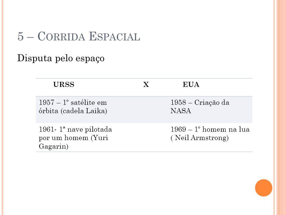 5 – Corrida Espacial Disputa pelo espaço URSS X EUA