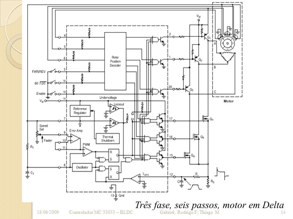 Três fase, seis passos, motor em Delta