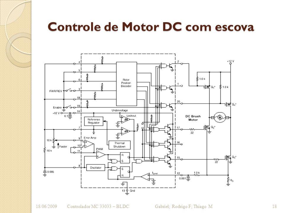 Controle de Motor DC com escova
