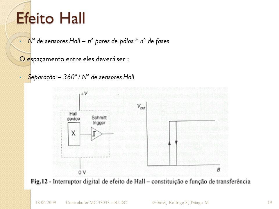 Efeito Hall Nº de sensores Hall = nº pares de pólos * nº de fases