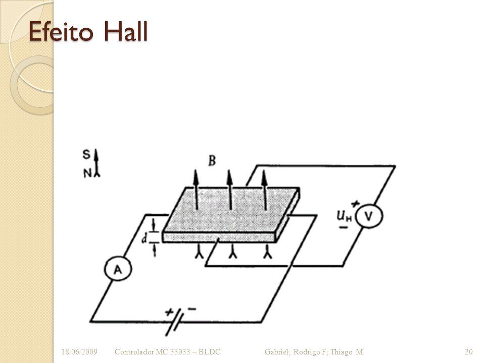 Efeito Hall 18/06/2009.