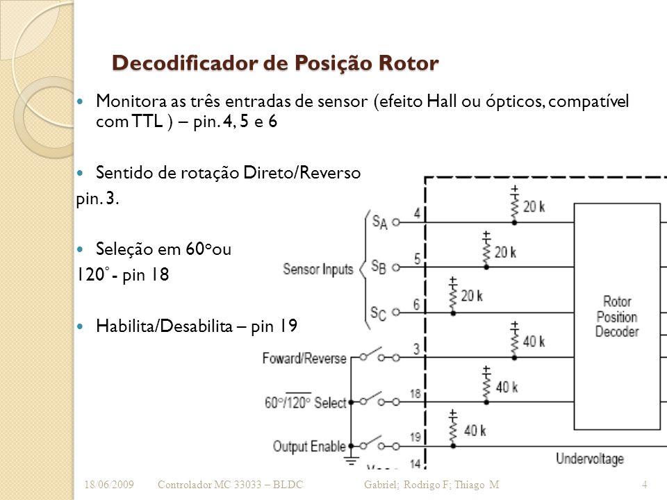 Decodificador de Posição Rotor