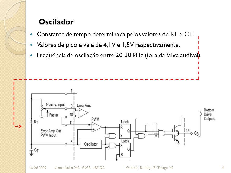 Oscilador Constante de tempo determinada pelos valores de RT e CT.
