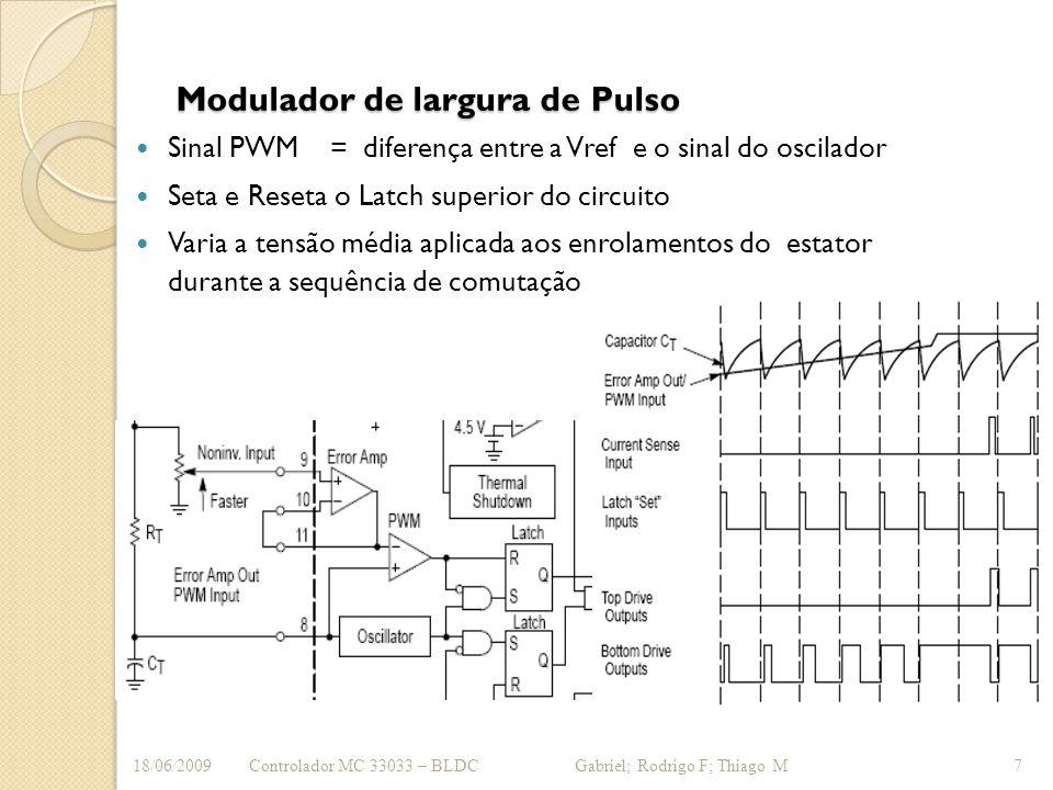 Modulador de largura de Pulso