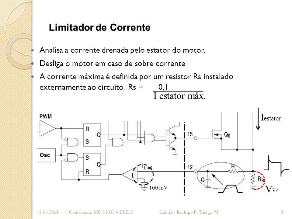 Limitador de Corrente I estator máx. Iestator VRs