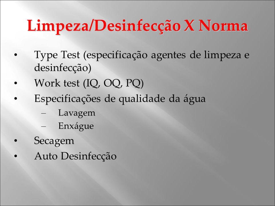 Limpeza/Desinfecção X Norma