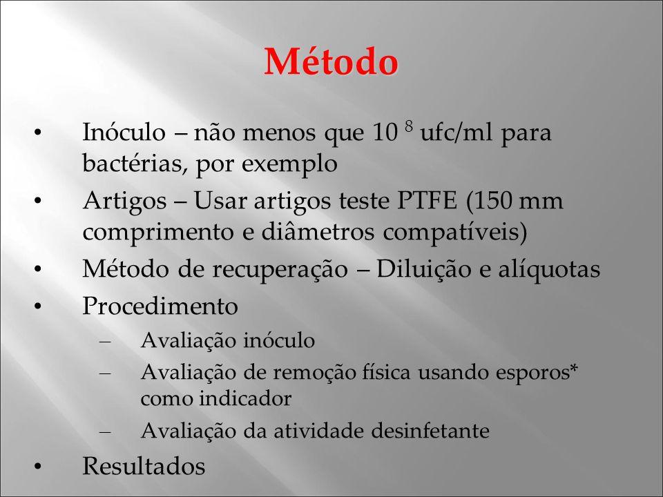 Método Inóculo – não menos que 10 8 ufc/ml para bactérias, por exemplo