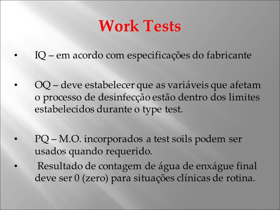Work Tests IQ – em acordo com especificações do fabricante