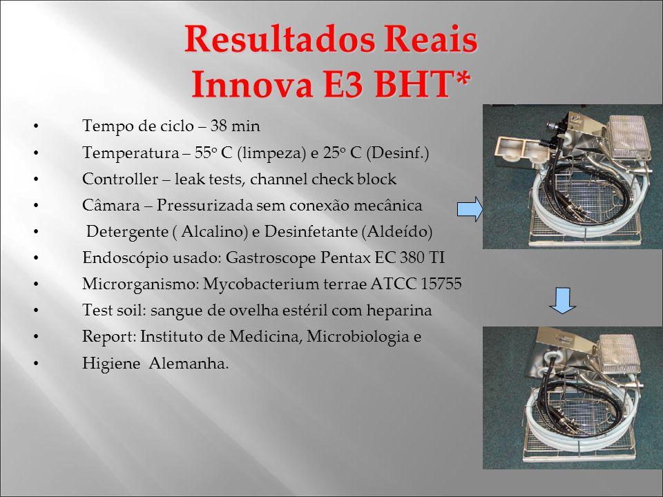 Resultados Reais Innova E3 BHT*