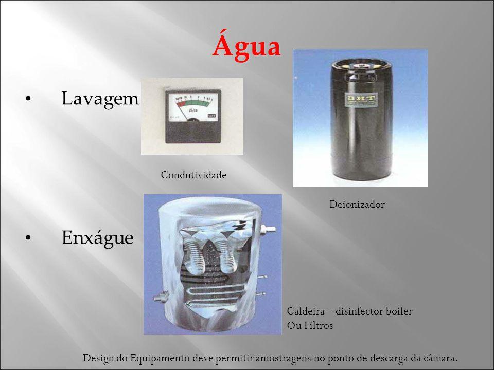 Água Lavagem Enxágue Condutividade Deionizador