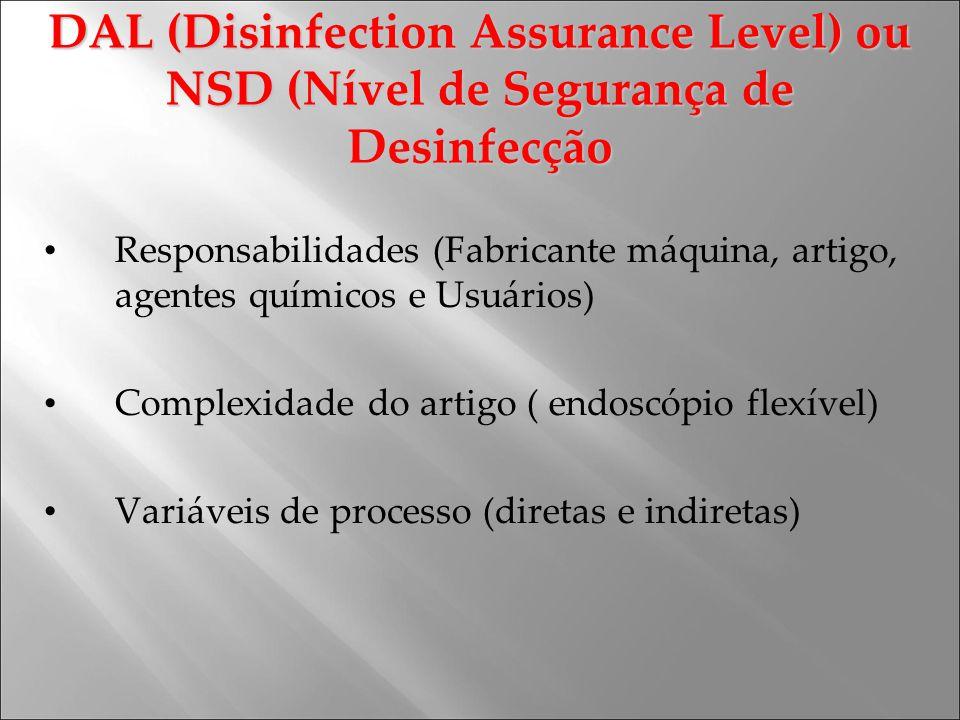 DAL (Disinfection Assurance Level) ou NSD (Nível de Segurança de Desinfecção