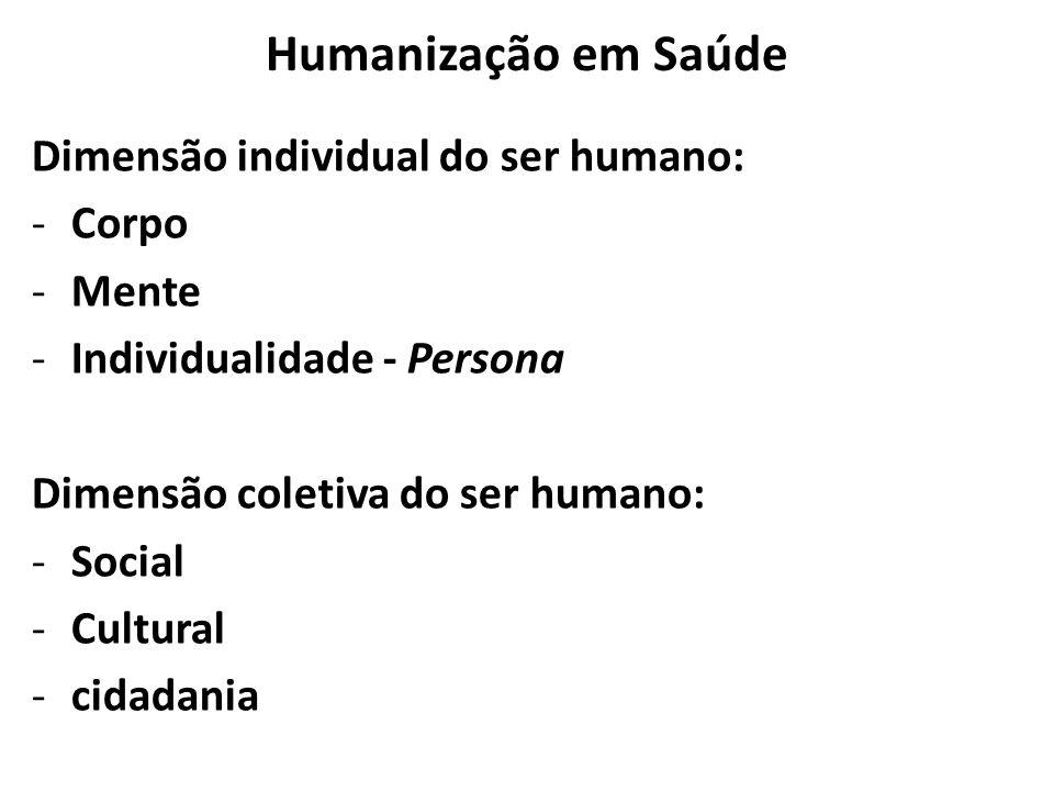 Humanização em Saúde Dimensão individual do ser humano: Corpo Mente