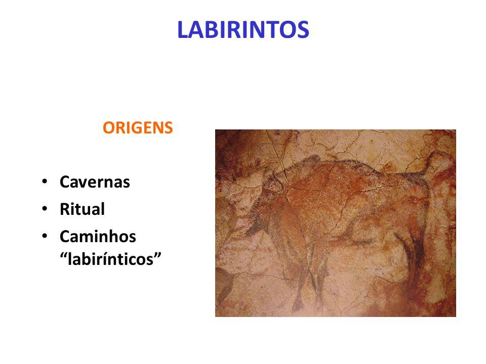 LABIRINTOS ORIGENS Cavernas Ritual Caminhos labirínticos
