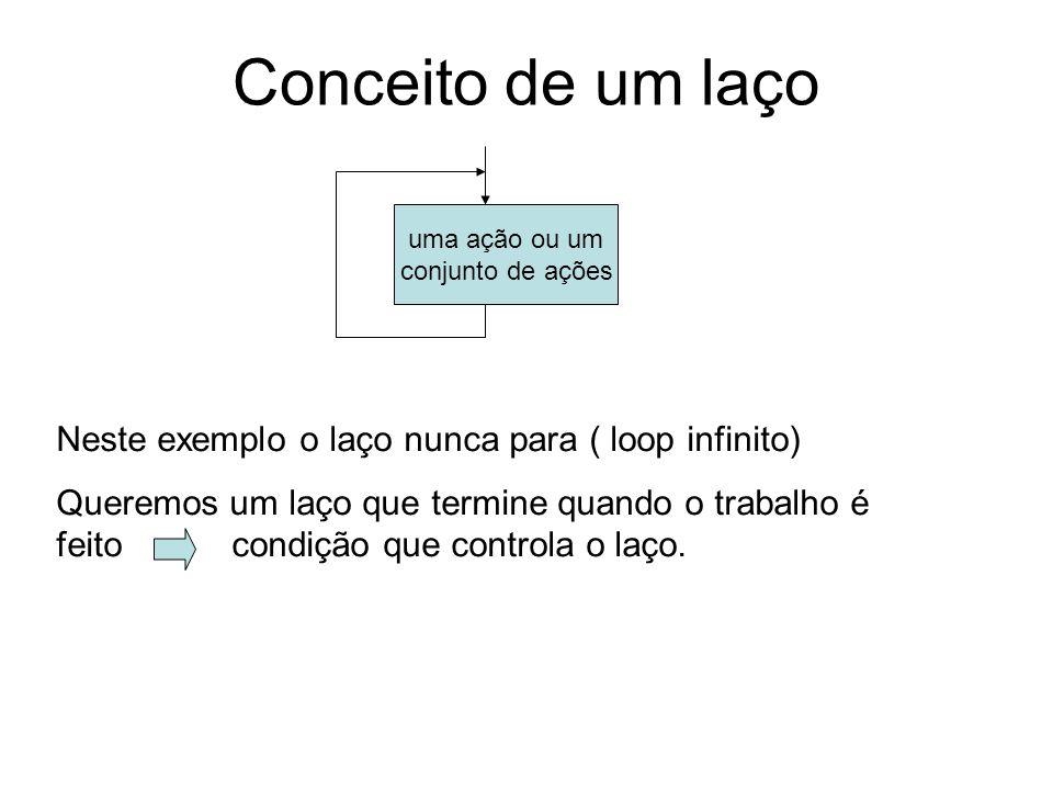Conceito de um laço Neste exemplo o laço nunca para ( loop infinito)