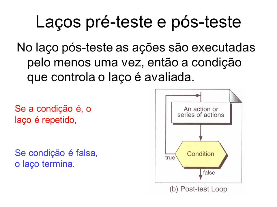Laços pré-teste e pós-teste