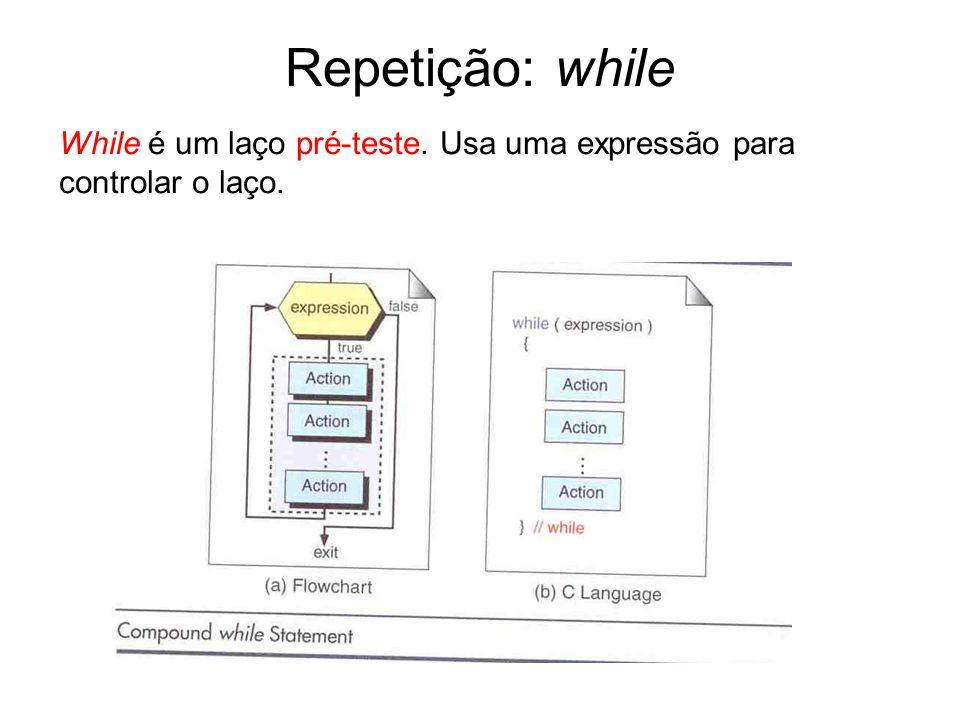 Repetição: while While é um laço pré-teste. Usa uma expressão para controlar o laço.