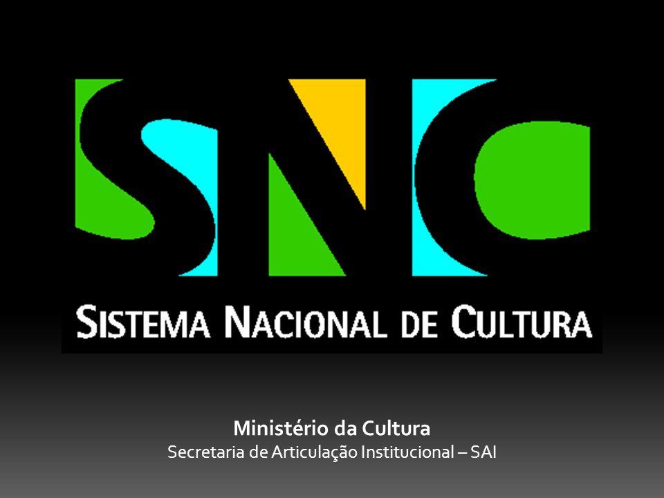 Secretaria de Articulação Institucional – SAI