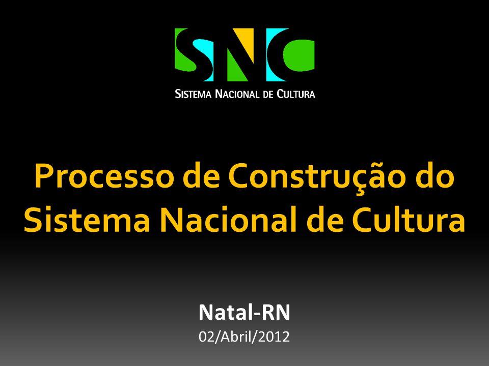 Processo de Construção do Sistema Nacional de Cultura