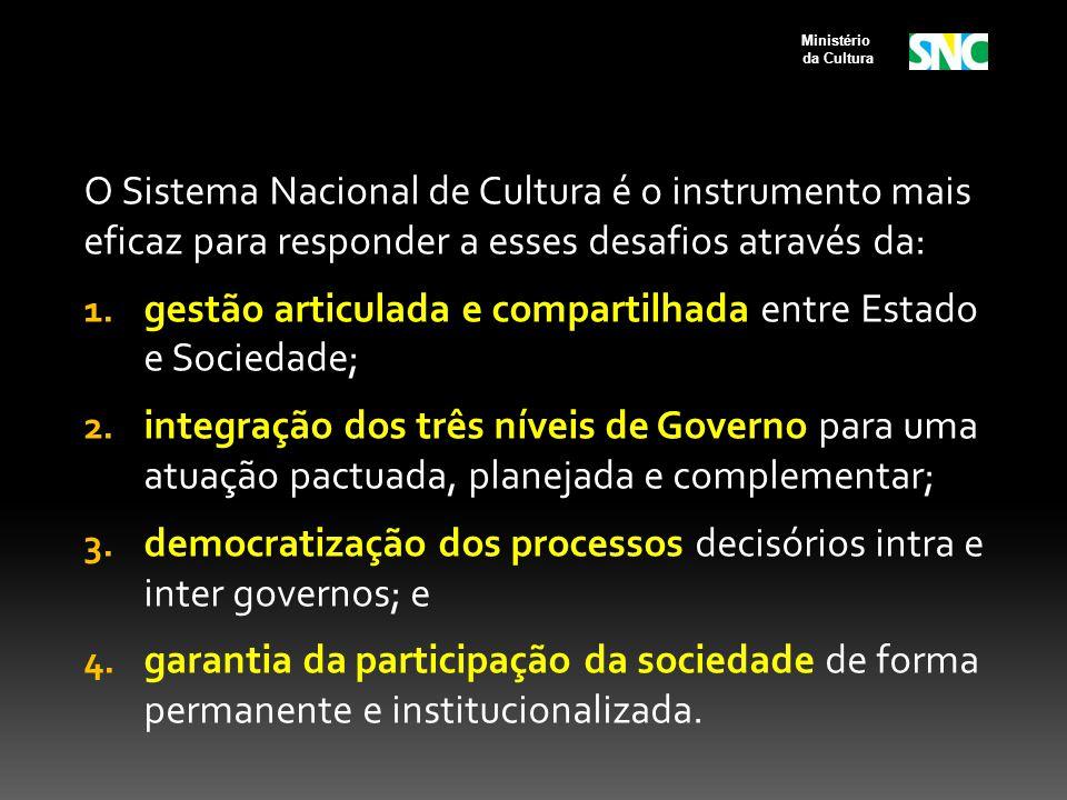 gestão articulada e compartilhada entre Estado e Sociedade;