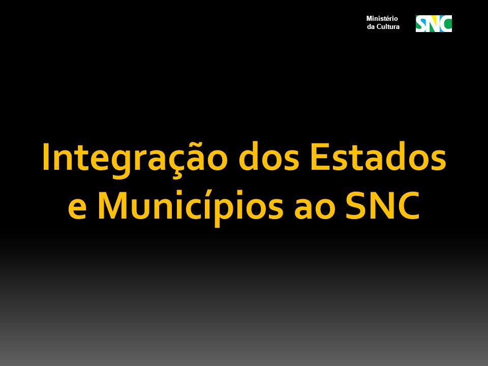 Integração dos Estados e Municípios ao SNC