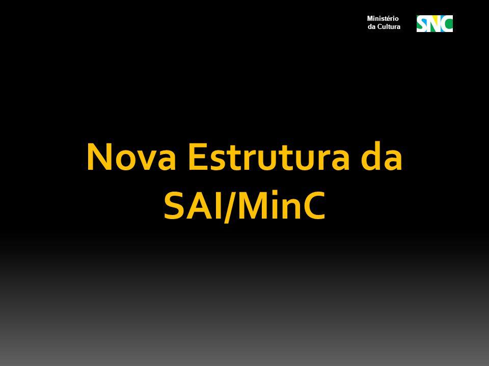 Nova Estrutura da SAI/MinC