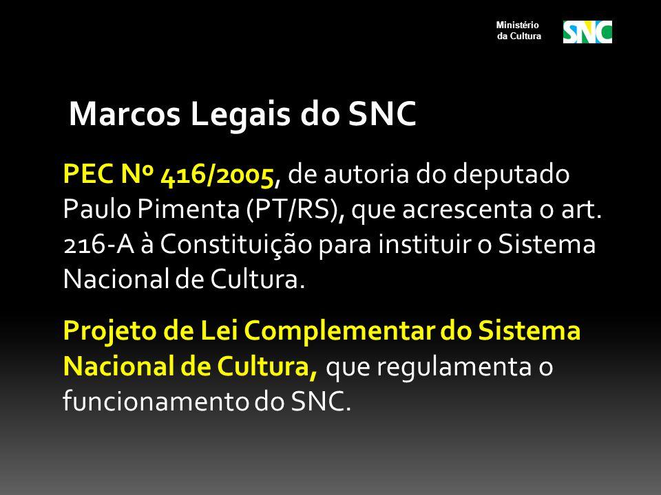 Ministério da Cultura. Marcos Legais do SNC.