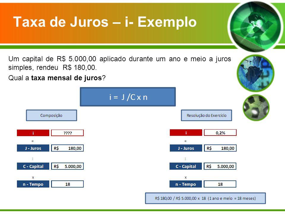 Taxa de Juros – i- Exemplo