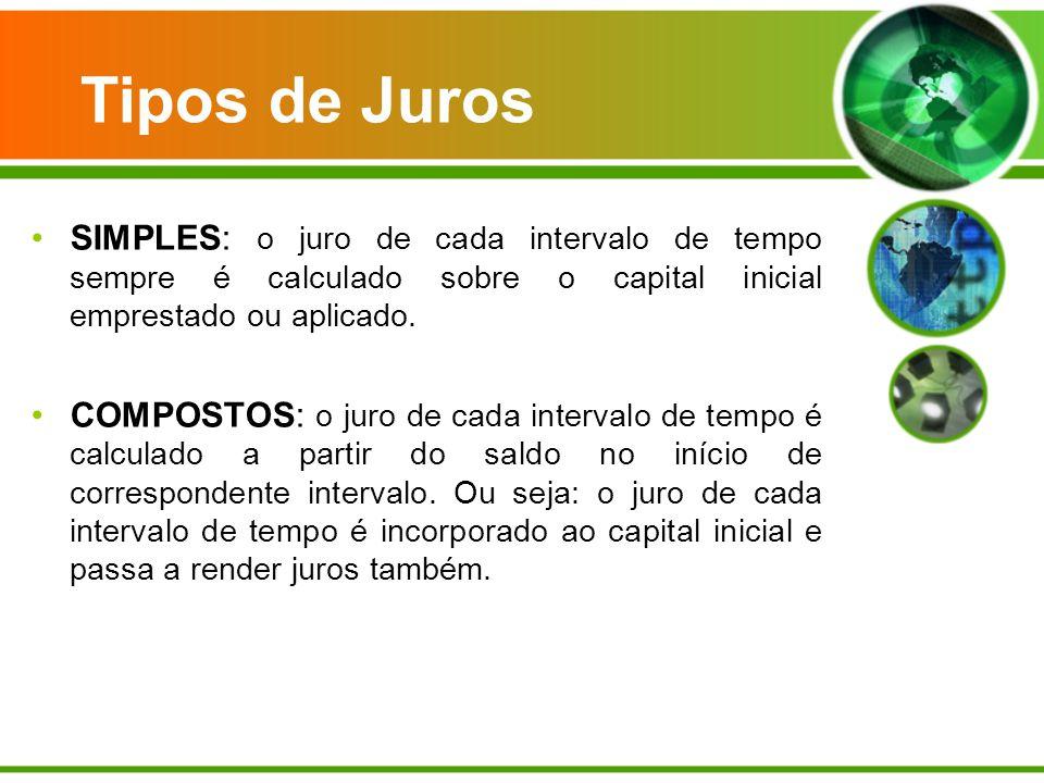 Tipos de Juros SIMPLES: o juro de cada intervalo de tempo sempre é calculado sobre o capital inicial emprestado ou aplicado.
