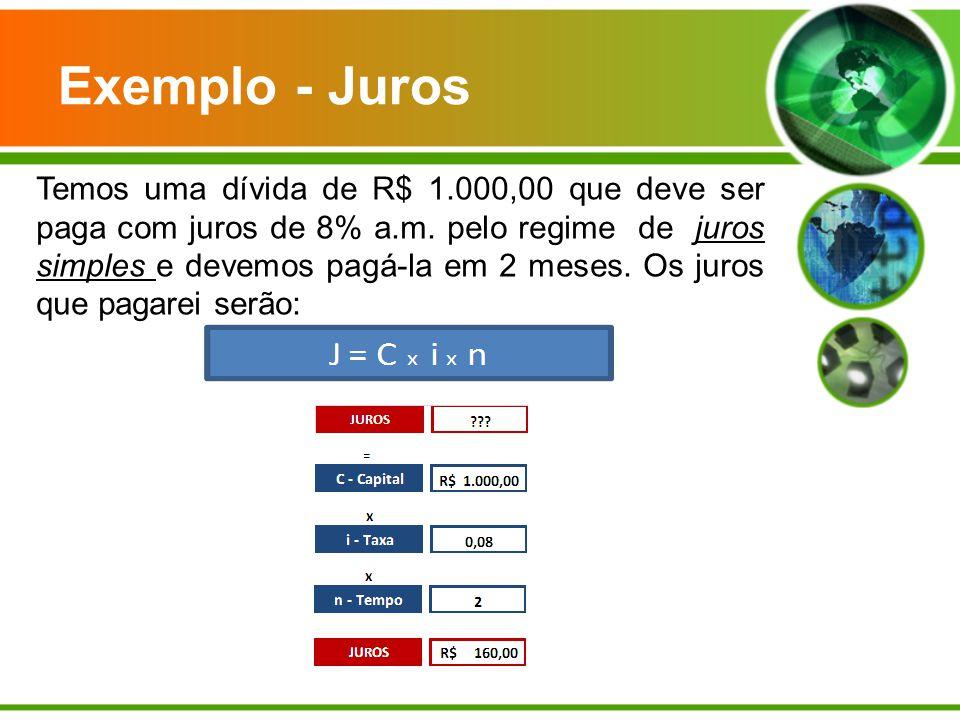 Exemplo - Juros