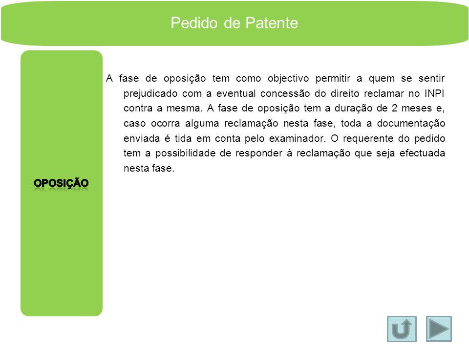 Pedido de Patente Oposição.