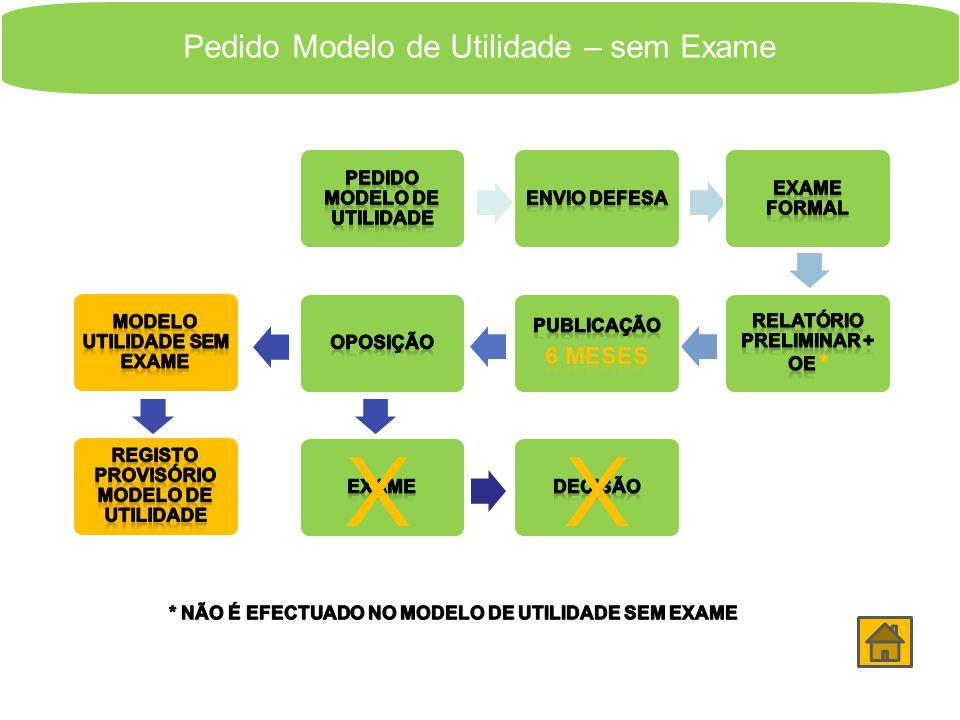 Pedido Modelo de Utilidade